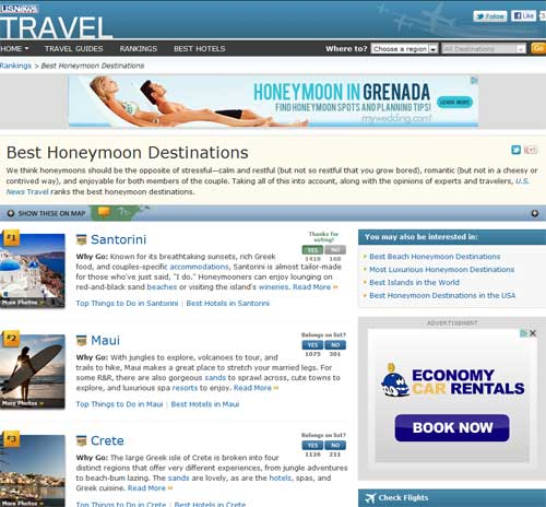 Santorini was voted as top honeymoon destination according to U.S. News Travel. According to U.S. News Travel about Santorini: Known for its breathtaking sunsets, rich Greek food, and couples-specific accommodations, Santorini is almost tailor-made for those who've just said,  I do.  Hon...